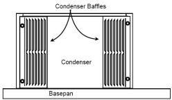 https://www.lodginggoods.com/resources/assets/images/product_images/1604470197.condenser_baffle_kit_aeb8c.jpg