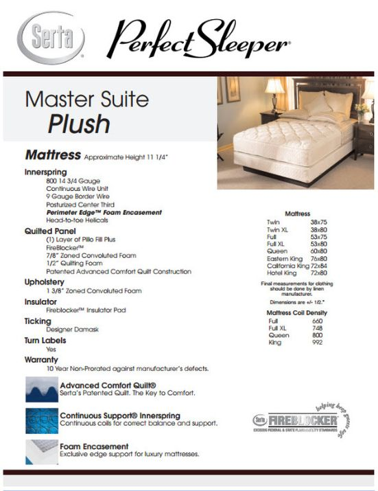 https://www.lodginggoods.com/resources/assets/images/product_images/Master Suite Plush.jpg