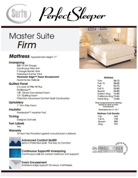 https://www.lodginggoods.com/resources/assets/images/product_images/Master Suite.jpg