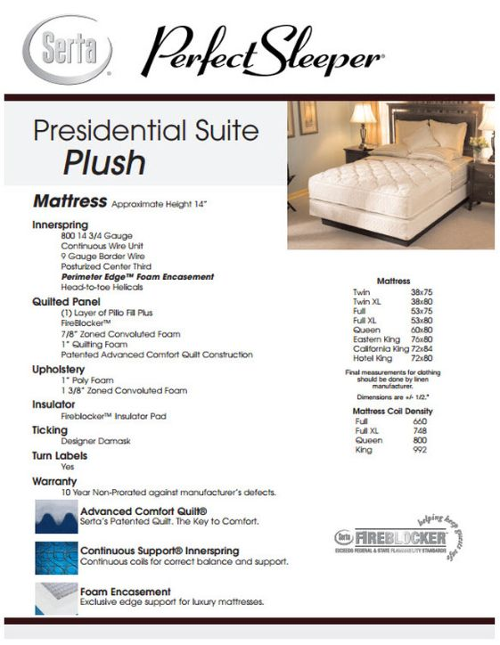 https://www.lodginggoods.com/resources/assets/images/product_images/Presidential Suite Plush.jpg
